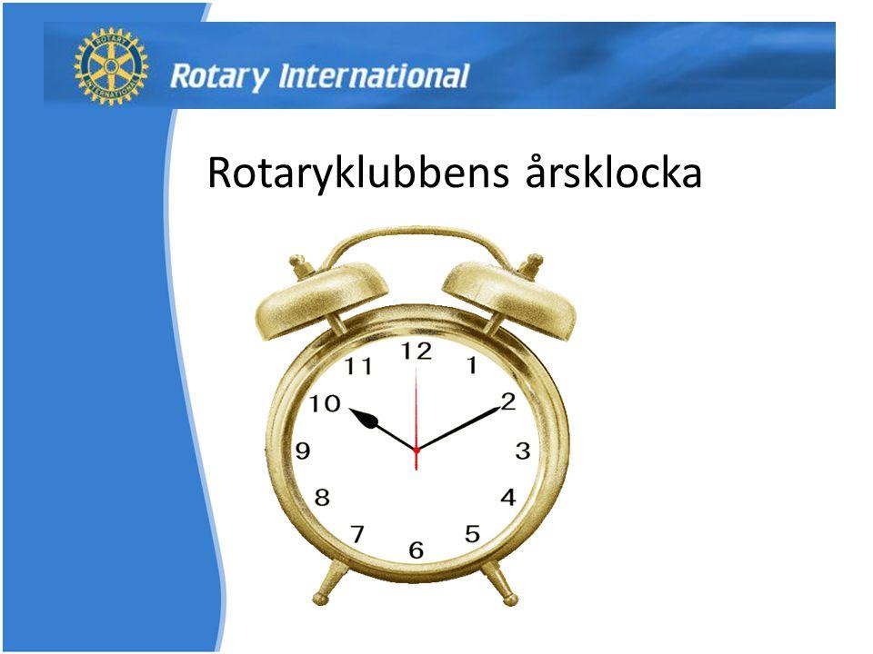 Rotaryklubbens årsklocka