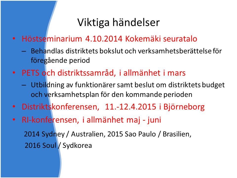 Viktiga händelser • Höstseminarium 4.10.2014 Kokemäki seuratalo – Behandlas distriktets bokslut och verksamhetsberättelse för föregående period • PETS