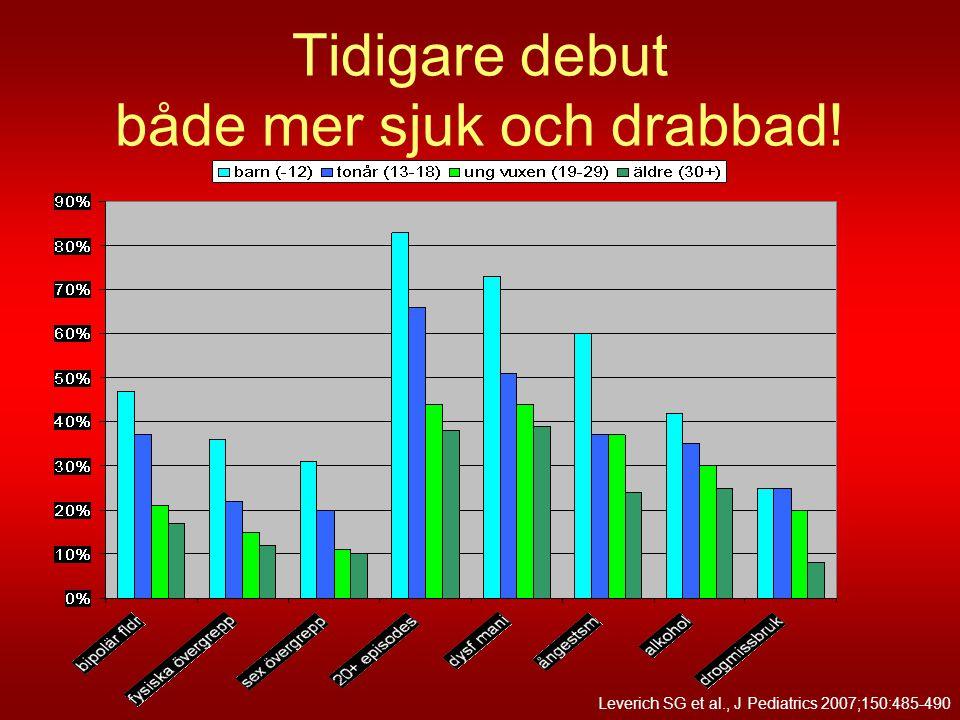 Tidigare debut både mer sjuk och drabbad! Leverich SG et al., J Pediatrics 2007;150:485-490