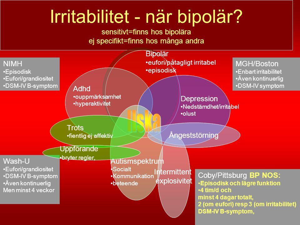 Irritabilitet - när bipolär? sensitivt=finns hos bipolära ej specifikt=finns hos många andra Bipolär •eufori/påtagligt irritabel •episodisk Depression