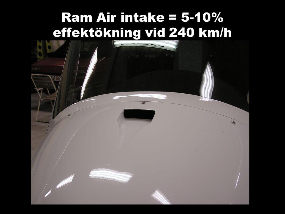 Ram Air intake = 5-10% effektökning vid 240 km/h