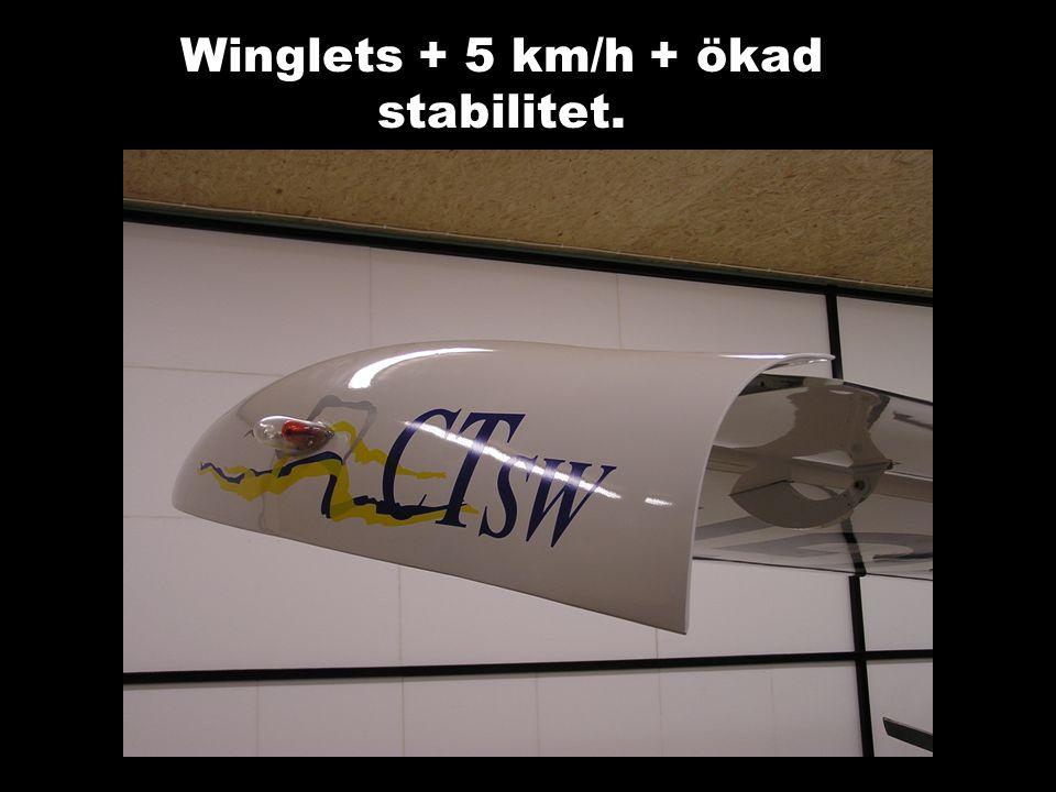 Winglets + 5 km/h + ökad stabilitet.
