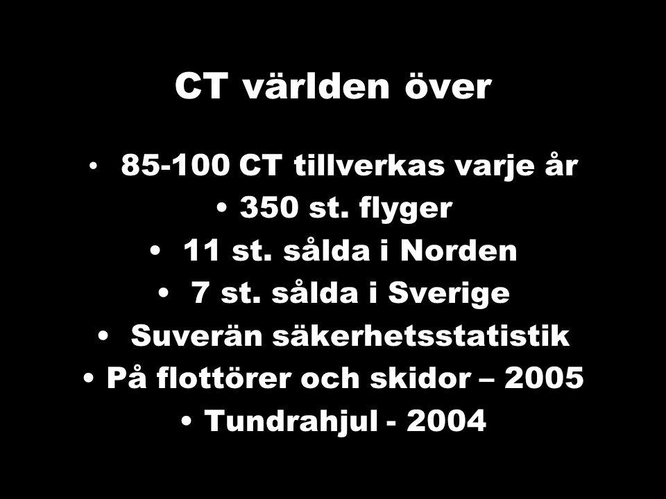 CT världen över • 85-100 CT tillverkas varje år •350 st. flyger • 11 st. sålda i Norden • 7 st. sålda i Sverige • Suverän säkerhetsstatistik •På flott