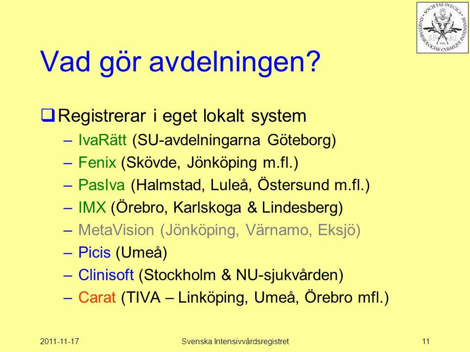 2011-11-17Svenska Intensivvårdsregistret11 Vad gör avdelningen?  Registrerar i eget lokalt system –IvaRätt (SU-avdelningarna Göteborg) –Fenix (Skövde