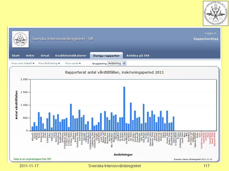 2011-11-17Svenska Intensivvårdsregistret117