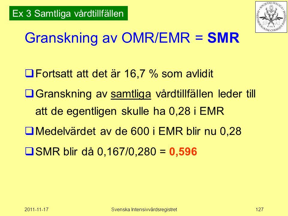 2011-11-17Svenska Intensivvårdsregistret127 Granskning av OMR/EMR = SMR  Fortsatt att det är 16,7 % som avlidit  Granskning av samtliga vårdtillfällen leder till att de egentligen skulle ha 0,28 i EMR  Medelvärdet av de 600 i EMR blir nu 0,28  SMR blir då 0,167/0,280 = 0,596 Ex 3 Samtliga vårdtillfällen