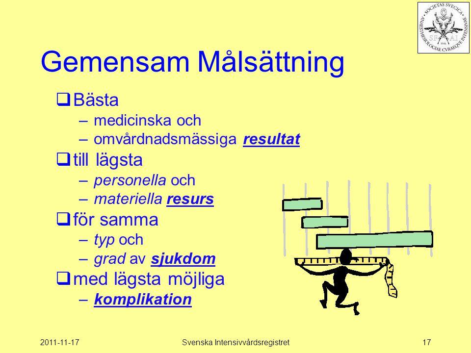 2011-11-17Svenska Intensivvårdsregistret17 Gemensam Målsättning  Bästa –medicinska och –omvårdnadsmässiga resultat  till lägsta –personella och –mat