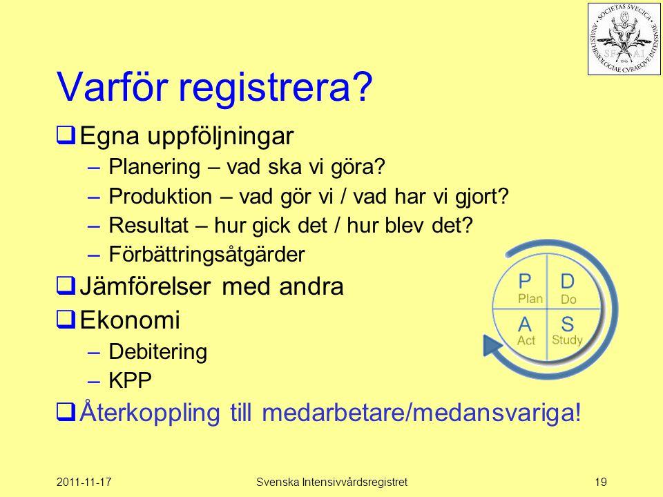 2011-11-17Svenska Intensivvårdsregistret19 Varför registrera?  Egna uppföljningar –Planering – vad ska vi göra? –Produktion – vad gör vi / vad har vi