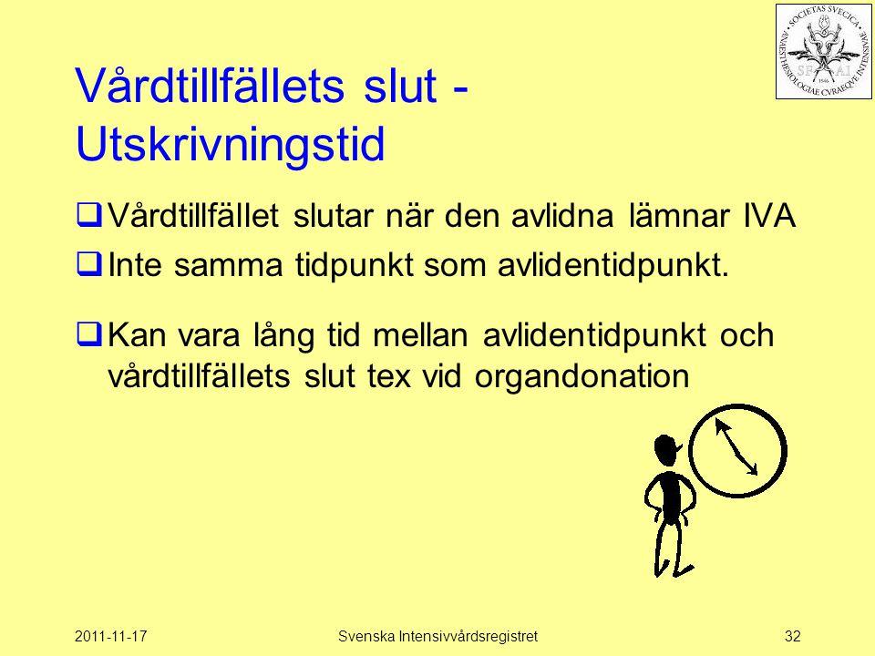 2011-11-17Svenska Intensivvårdsregistret32 Vårdtillfällets slut - Utskrivningstid  Vårdtillfället slutar när den avlidna lämnar IVA  Inte samma tidp