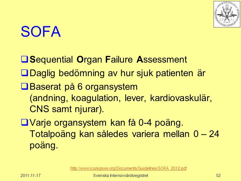 2011-11-17Svenska Intensivvårdsregistret52 SOFA  Sequential Organ Failure Assessment  Daglig bedömning av hur sjuk patienten är  Baserat på 6 organsystem (andning, koagulation, lever, kardiovaskulär, CNS samt njurar).