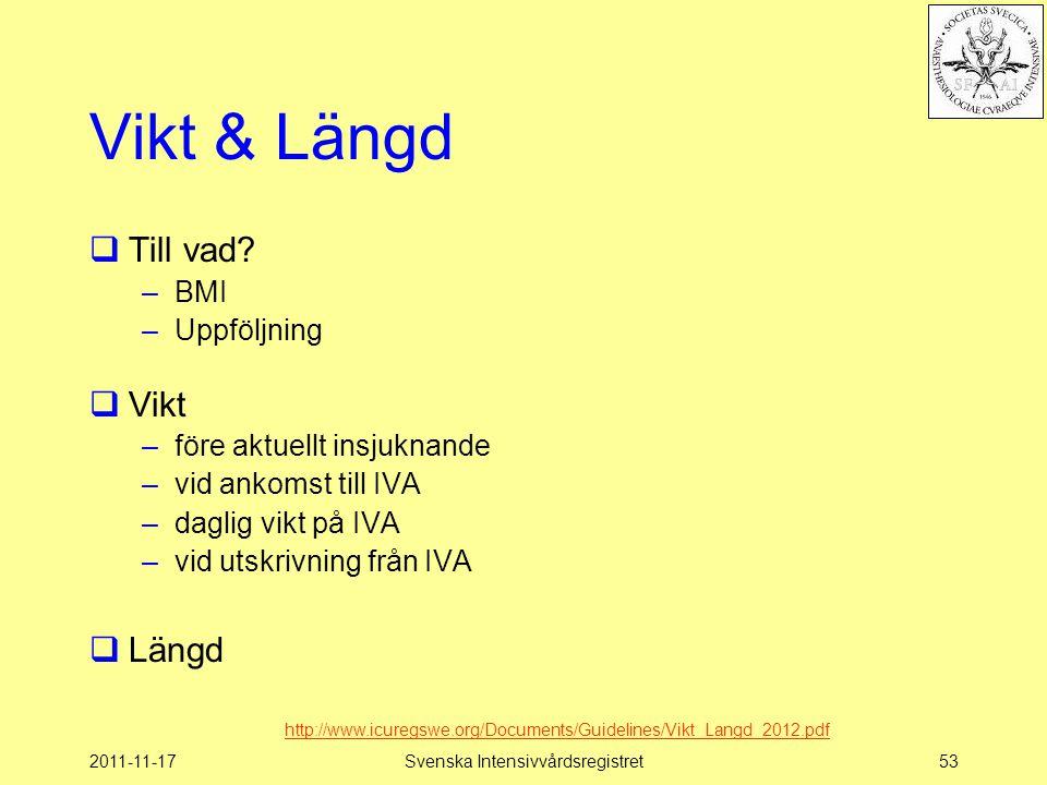 2011-11-17Svenska Intensivvårdsregistret53 Vikt & Längd  Till vad? –BMI –Uppföljning  Vikt –före aktuellt insjuknande –vid ankomst till IVA –daglig