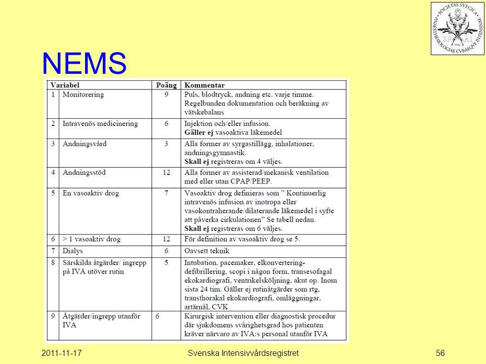 2011-11-17Svenska Intensivvårdsregistret56 NEMS