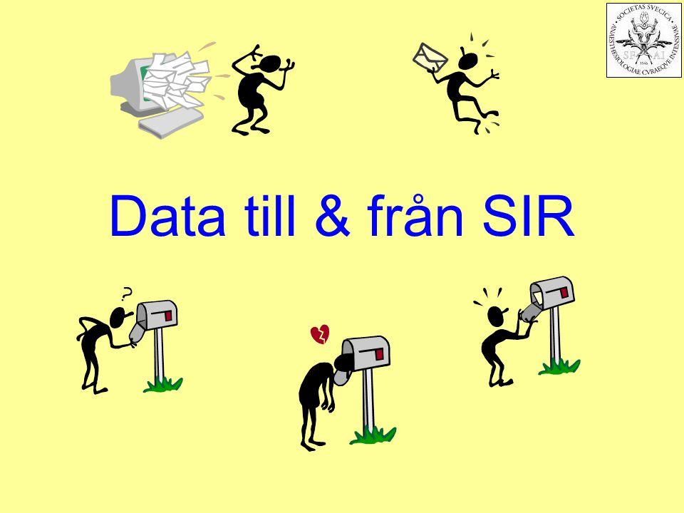 Data till & från SIR