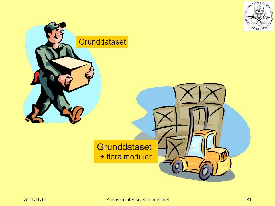 2011-11-17Svenska Intensivvårdsregistret81 Grunddataset Grunddataset + flera moduler