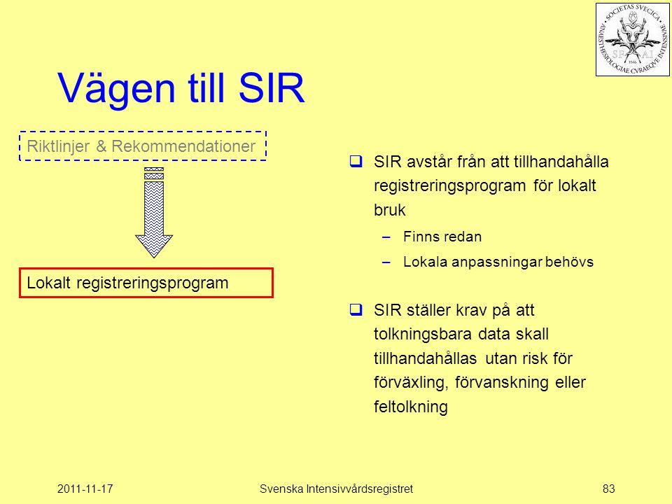 2011-11-17Svenska Intensivvårdsregistret83 Vägen till SIR  SIR avstår från att tillhandahålla registreringsprogram för lokalt bruk –Finns redan –Loka