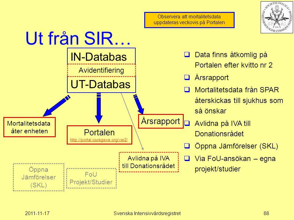 2011-11-17Svenska Intensivvårdsregistret88 Ut från SIR…  Data finns åtkomlig på Portalen efter kvitto nr 2  Årsrapport  Mortalitetsdata från SPAR å