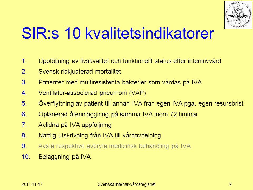 2011-11-17Svenska Intensivvårdsregistret9 SIR:s 10 kvalitetsindikatorer 1.Uppföljning av livskvalitet och funktionellt status efter intensivvård 2.Svensk riskjusterad mortalitet 3.Patienter med multiresistenta bakterier som vårdas på IVA 4.Ventilator-associerad pneumoni (VAP) 5.Överflyttning av patient till annan IVA från egen IVA pga.