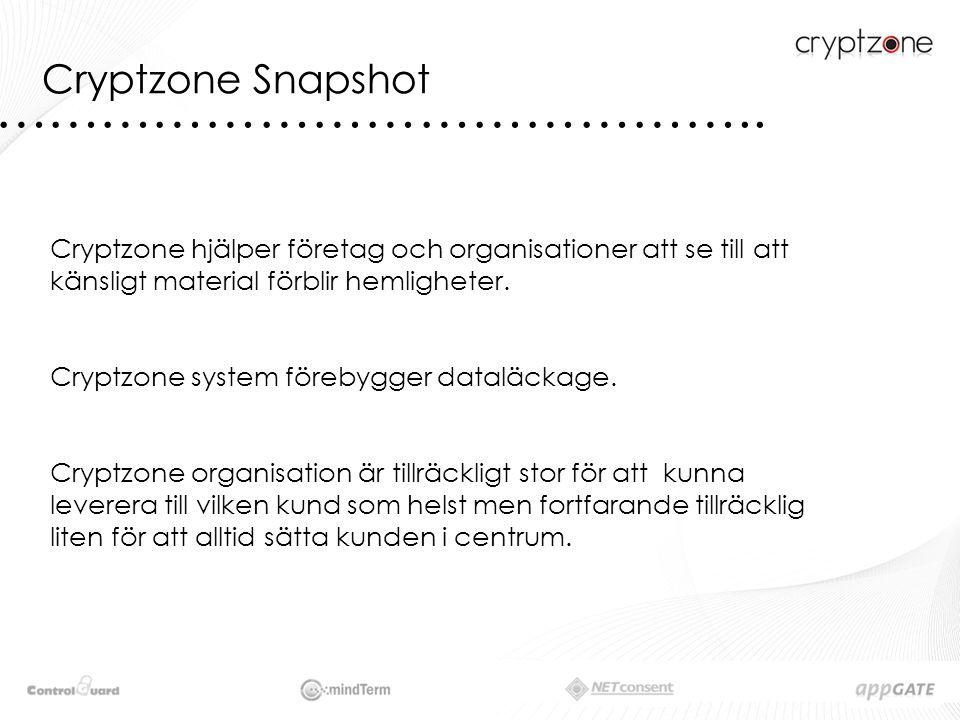 Etablerat: september 2007, introducerat på börsen feb -2008 Cryptzone Group AB (publ) ……………………………………..