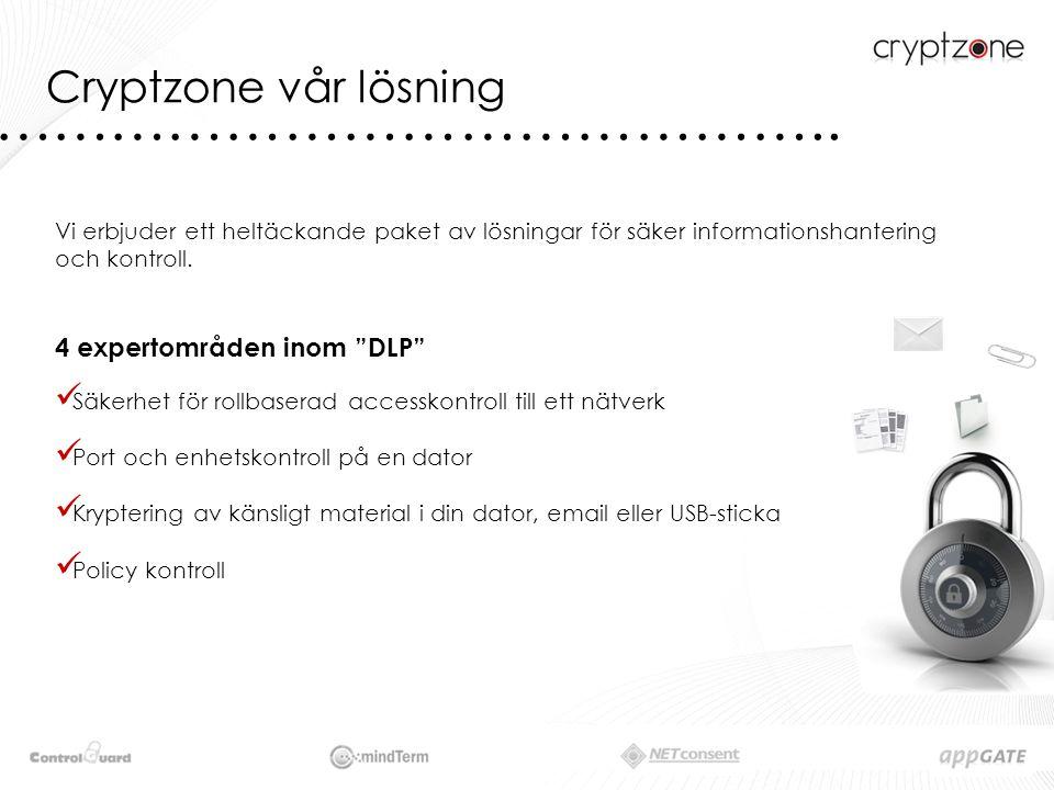 Cryptzone - vår lösning ……………………………………..