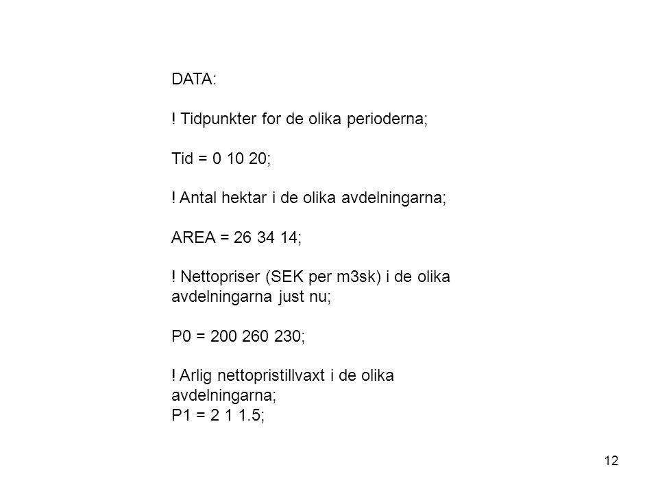 12 DATA: .Tidpunkter for de olika perioderna; Tid = 0 10 20; .