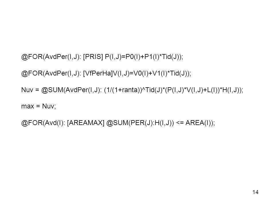 14 @FOR(AvdPer(I,J): [PRIS] P(I,J)=P0(I)+P1(I)*Tid(J)); @FOR(AvdPer(I,J): [VfPerHa]V(I,J)=V0(I)+V1(I)*Tid(J)); Nuv = @SUM(AvdPer(I,J): (1/(1+ranta))^Tid(J)*(P(I,J)*V(I,J)+L(I))*H(I,J)); max = Nuv; @FOR(Avd(I): [AREAMAX] @SUM(PER(J):H(I,J)) <= AREA(I));