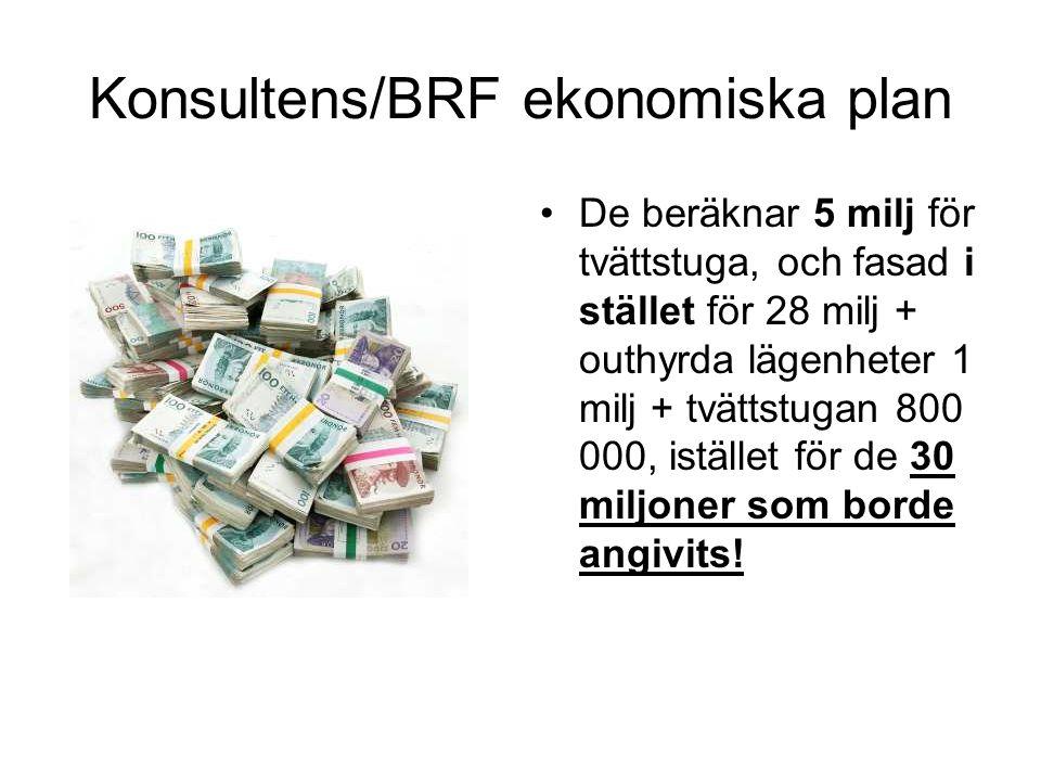 Konsultens/BRF ekonomiska plan •De beräknar 5 milj för tvättstuga, och fasad i stället för 28 milj + outhyrda lägenheter 1 milj + tvättstugan 800 000, istället för de 30 miljoner som borde angivits!