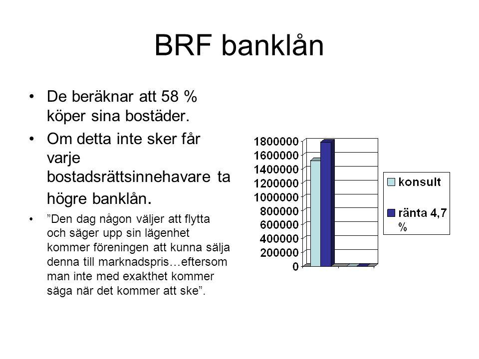 """BRF banklån •De beräknar att 58 % köper sina bostäder. •Om detta inte sker får varje bostadsrättsinnehavare ta högre banklån. •""""Den dag någon väljer a"""