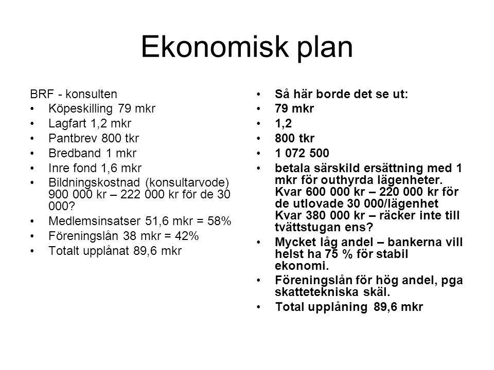 Ekonomisk plan BRF - konsulten •Köpeskilling 79 mkr •Lagfart 1,2 mkr •Pantbrev 800 tkr •Bredband 1 mkr •Inre fond 1,6 mkr •Bildningskostnad (konsultar