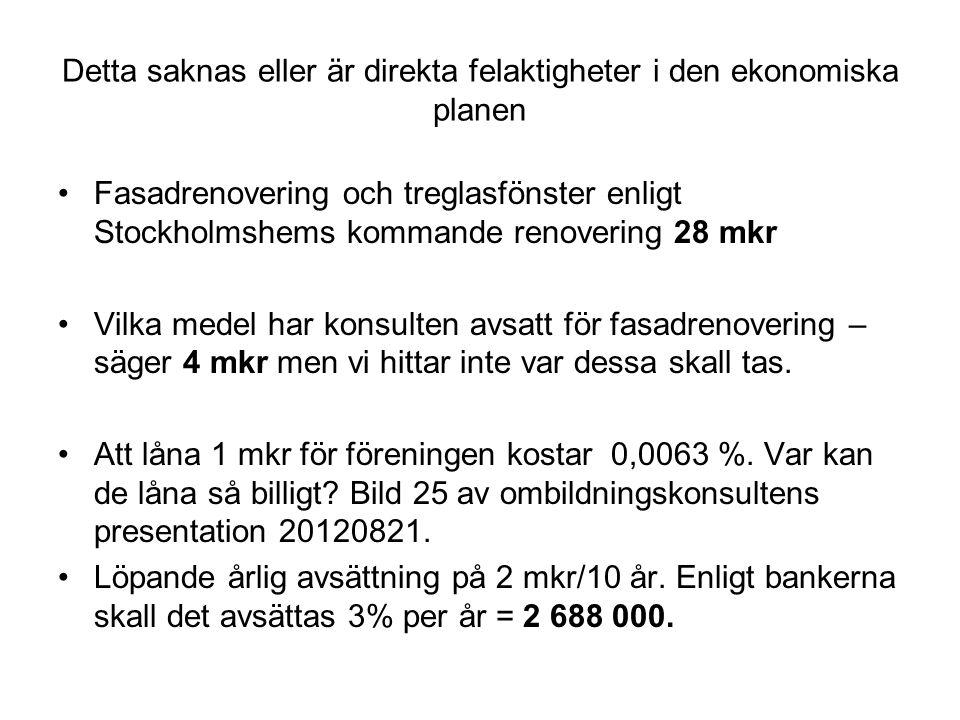 Detta saknas eller är direkta felaktigheter i den ekonomiska planen •Fasadrenovering och treglasfönster enligt Stockholmshems kommande renovering 28 mkr •Vilka medel har konsulten avsatt för fasadrenovering – säger 4 mkr men vi hittar inte var dessa skall tas.