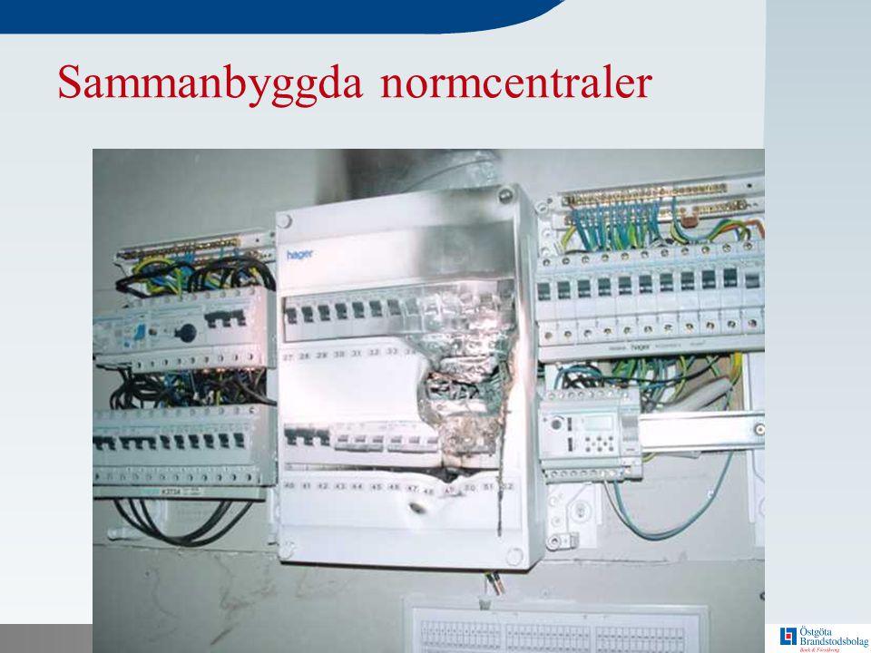 N Bakom här finns en mall! Sammanbyggda normcentraler