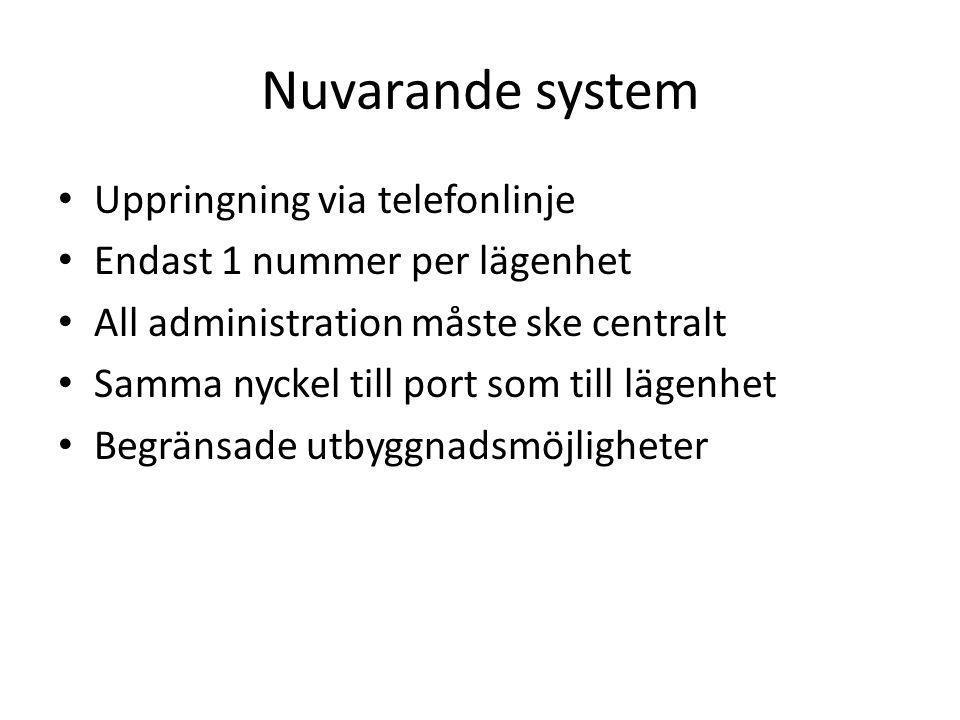 Nuvarande system • Uppringning via telefonlinje • Endast 1 nummer per lägenhet • All administration måste ske centralt • Samma nyckel till port som ti