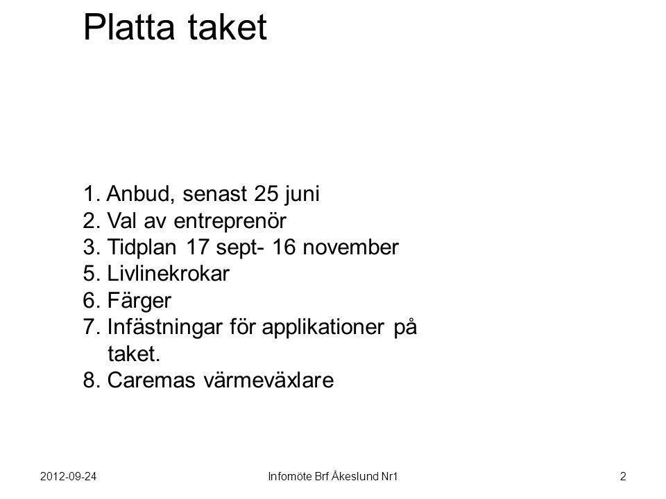 2012-09-24Infomöte Brf Åkeslund Nr12 Platta taket 1. Anbud, senast 25 juni 2. Val av entreprenör 3. Tidplan 17 sept- 16 november 5. Livlinekrokar 6. F