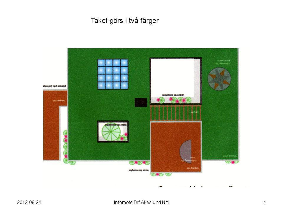 2012-09-24Infomöte Brf Åkeslund Nr14 Taket görs i två färger