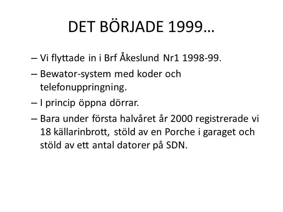 DET BÖRJADE 1999… – Vi flyttade in i Brf Åkeslund Nr1 1998-99. – Bewator-system med koder och telefonuppringning. – I princip öppna dörrar. – Bara und