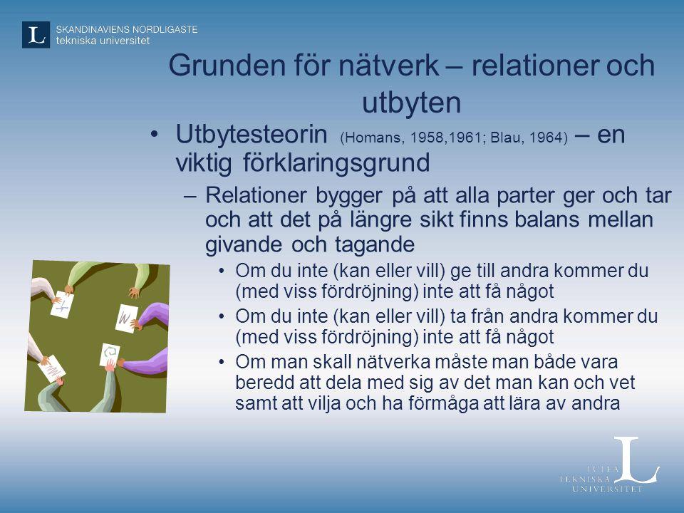 Grunden för nätverk – relationer och utbyten •Utbytesteorin (Homans, 1958,1961; Blau, 1964) – en viktig förklaringsgrund –Relationer bygger på att all