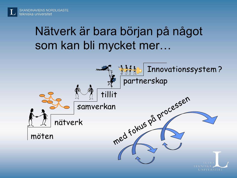 möten nätverk samverkan tillit partnerskap med fokus på processen Nätverk är bara början på något som kan bli mycket mer… Innovationssystem ?