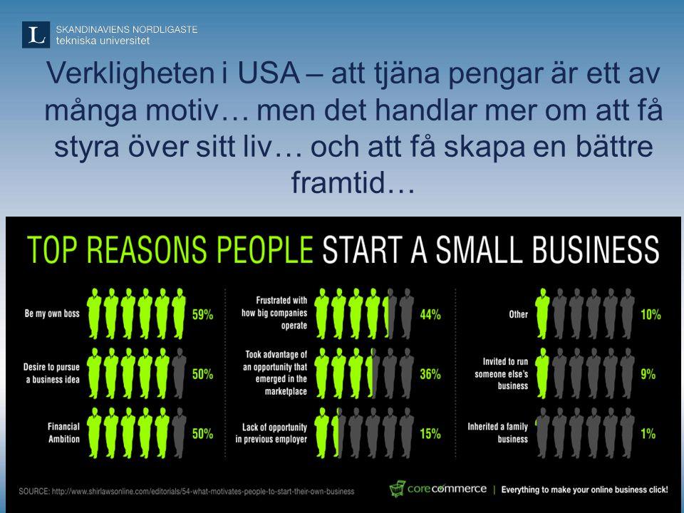 …och bland svenska entreprenörer i häst- näringen handlar det om att få göra det man vill… En bit kvar till jämställdhet Att tjäna pengar är inte viktigast Passion/ leva sin dröm eller i alla fall arbeta med det man gillar är viktigast