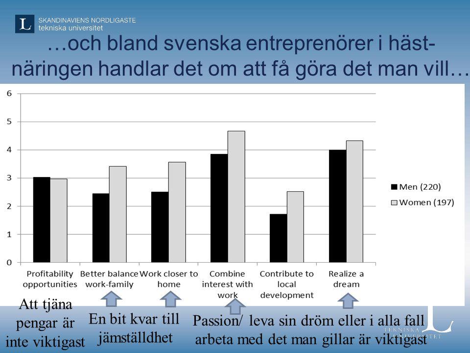 …och bland svenska entreprenörer i häst- näringen handlar det om att få göra det man vill… En bit kvar till jämställdhet Att tjäna pengar är inte vikt
