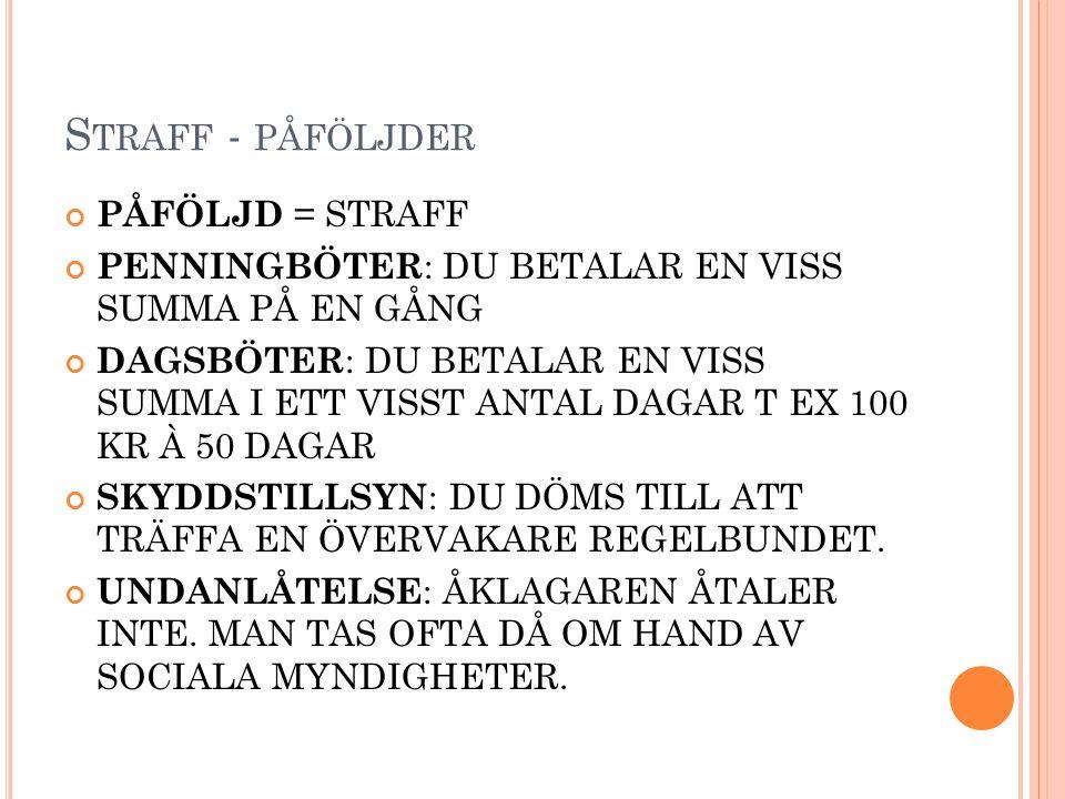 S TRAFF - PÅFÖLJDER PÅFÖLJD = STRAFF PENNINGBÖTER : DU BETALAR EN VISS SUMMA PÅ EN GÅNG DAGSBÖTER : DU BETALAR EN VISS SUMMA I ETT VISST ANTAL DAGAR T EX 100 KR À 50 DAGAR SKYDDSTILLSYN : DU DÖMS TILL ATT TRÄFFA EN ÖVERVAKARE REGELBUNDET.
