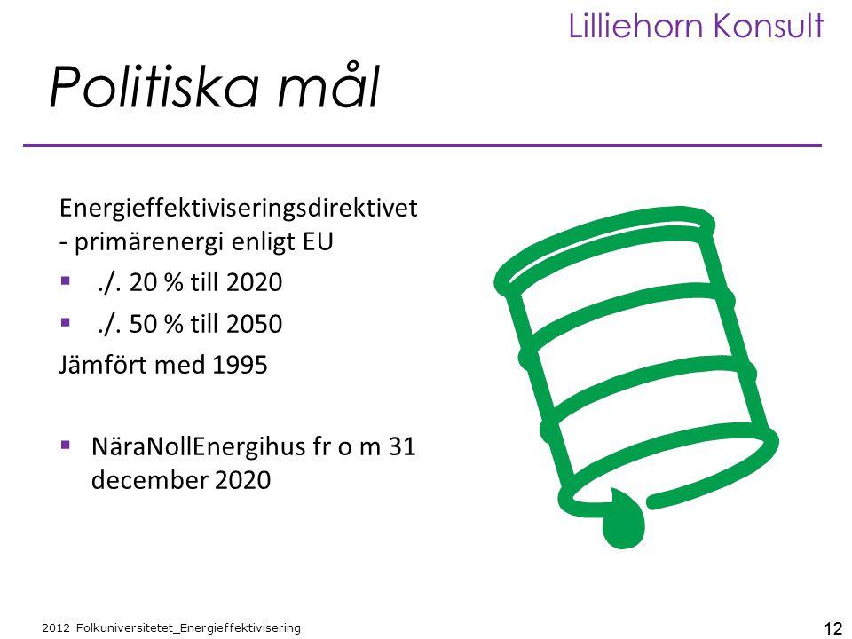 12 2012 Folkuniversitetet_Energieffektivisering Lilliehorn Konsult Energieffektiviseringsdirektivet - primärenergi enligt EU ./. 20 % till 2020 ./.