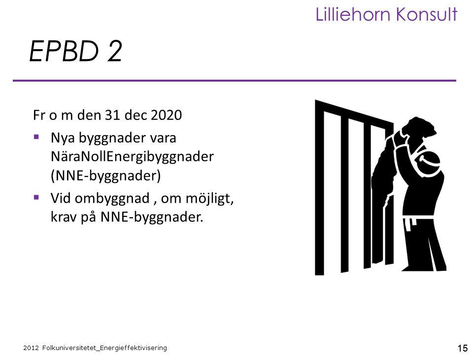 15 2012 Folkuniversitetet_Energieffektivisering Lilliehorn Konsult EPBD 2 Fr o m den 31 dec 2020  Nya byggnader vara NäraNollEnergibyggnader (NNE-byg