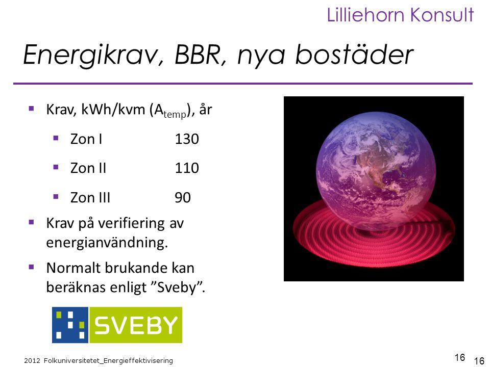 16 2012 Folkuniversitetet_Energieffektivisering Lilliehorn Konsult  Krav, kWh/kvm (A temp ), år  Zon I130  Zon II 110  Zon III 90  Krav på verifi