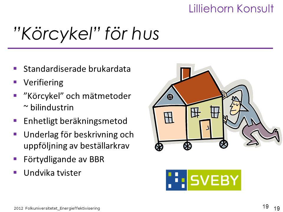 """19 2012 Folkuniversitetet_Energieffektivisering Lilliehorn Konsult """"Körcykel"""" för hus  Standardiserade brukardata  Verifiering  """"Körcykel"""" och mätm"""