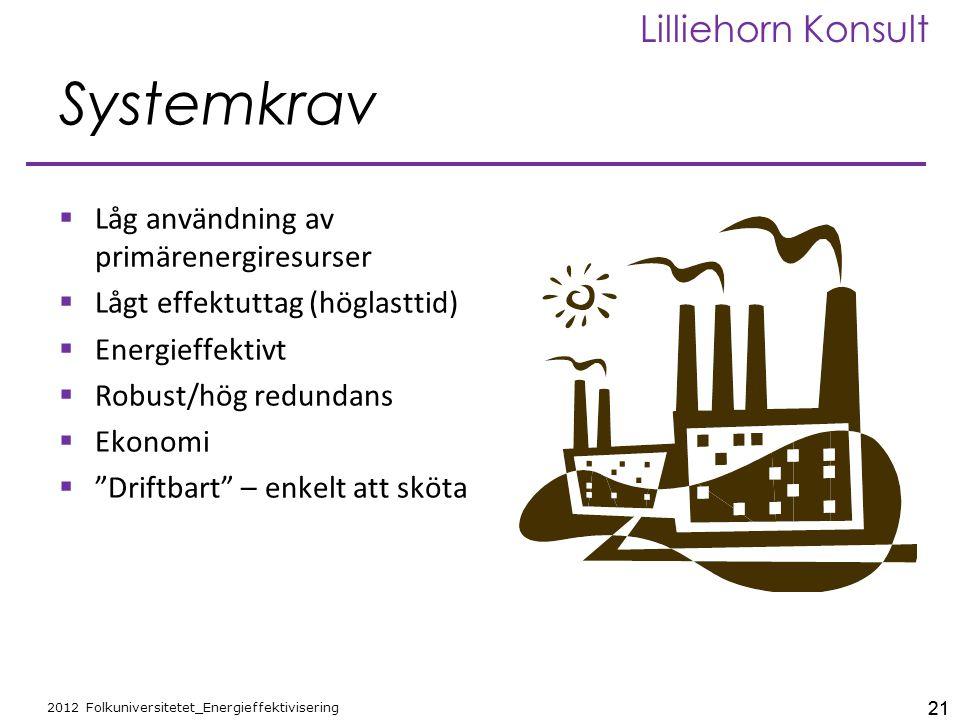 21 2012 Folkuniversitetet_Energieffektivisering Lilliehorn Konsult Systemkrav 21  Låg användning av primärenergiresurser  Lågt effektuttag (höglastt