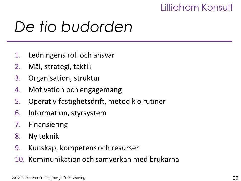 26 2012 Folkuniversitetet_Energieffektivisering Lilliehorn Konsult De tio budorden 1.Ledningens roll och ansvar 2.Mål, strategi, taktik 3.Organisation