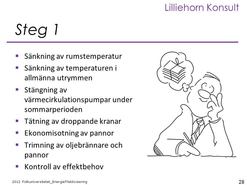 28 2012 Folkuniversitetet_Energieffektivisering Lilliehorn Konsult Steg 1  Sänkning av rumstemperatur  Sänkning av temperaturen i allmänna utrymmen