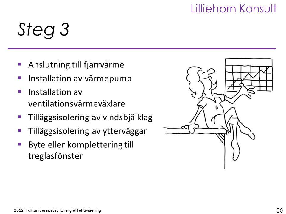 30 2012 Folkuniversitetet_Energieffektivisering Lilliehorn Konsult Steg 3  Anslutning till fjärrvärme  Installation av värmepump  Installation av v