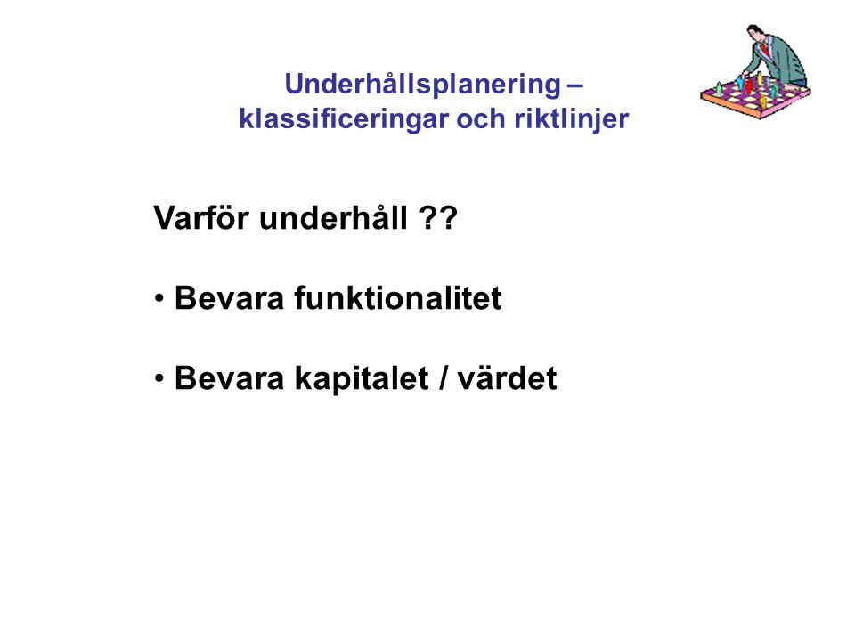 Underhållsplanering – klassificeringar och riktlinjer Varför underhåll ?? • Bevara funktionalitet • Bevara kapitalet / värdet