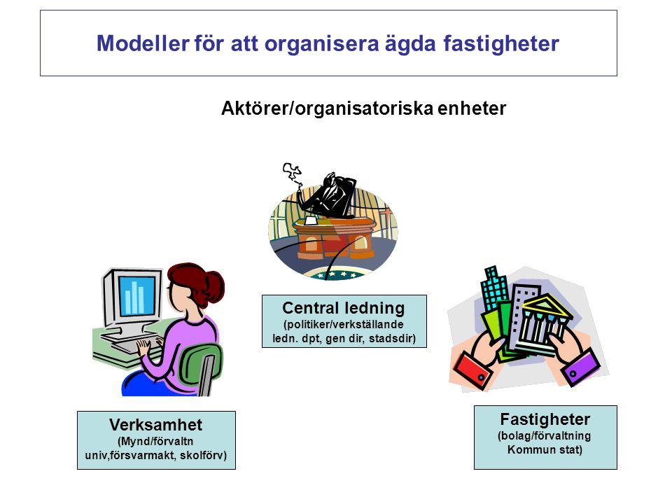 Modeller för att organisera ägda fastigheter Aktörer/organisatoriska enheter Central ledning (politiker/verkställande ledn. dpt, gen dir, stadsdir) Fa