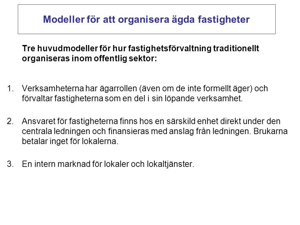 Modeller för att organisera ägda fastigheter Tre huvudmodeller för hur fastighetsförvaltning traditionellt organiseras inom offentlig sektor: 1.Verksa